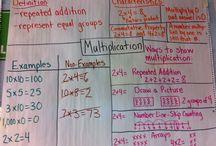 Math class / by Diane Jordan Wepking