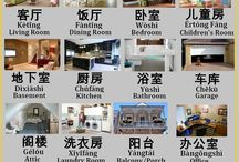 Parts of house in Chinese