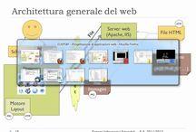 Progettazione di Applicazioni Web