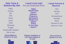 Hair loss order at itsworthit.mymonat.com / best all natural shampoo