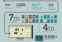 I want Infographics