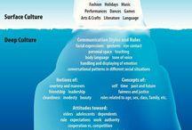 Culture and Interculturality