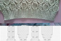 Schemi maglia