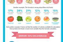 Salud / Nutrición