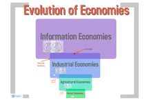 Collaborative economy / by Ricardo Pinilla