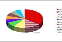 ExperTexts - Translation & Writing