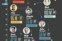 Infographics inspiration / инфографика