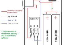 circuiti box