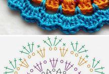 Deco. Mandalas Crochet