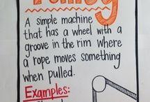 6th Grade Science / by Telicia Smith