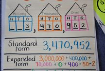 Maths: Place Value