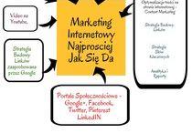 SEO Copywriting / Pozycjonowanie stron, Pisanie wartościowych artykułów dla Google, Seo Copywriting, Webwriting, Pisanie pod  wyszukiwarki, Pozycjonowanie produktów, pozycjonowanie sklepów internetowych