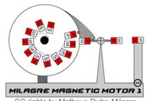 Magnesmotor
