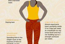 Body types (workout)