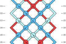 Misanga / Pattern