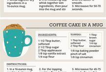 Quick & Easy Desserts