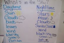 Day and night : Theme