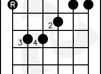 Awesome Guitar Chord Diagrams