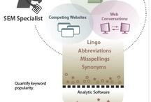 Search Engine Optimization (SEO) - EBriks Infotech