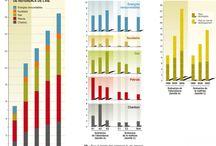 Transition Energétique et perspectives / Travailler à la construction d'une planification écologique pour une transition énergétique et écologique nécessaire