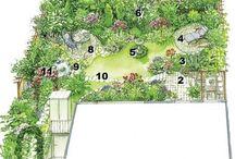 záhradné plány výsadby