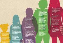 Education - Social Studies