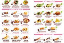 All You Can Eat / All dishes from ShabuShabu restaurants