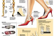 Fashion and health / Heels and your health