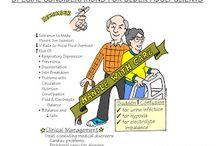 Nursing-Gerontology