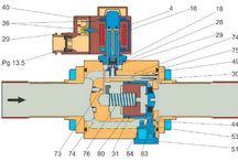 Van điện từ / Công ty TNHH Cơ Điện Lạnh Tân Đỉnh Trí đại diện phân phối các loại van Danfoss như Van tiết lưu, van điện từ, van chặn, kính xem gas, phin lọc gas, đá lọc, máy nén … Hotline: 093 821 6668