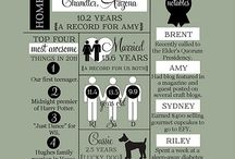 Infographics / by O3