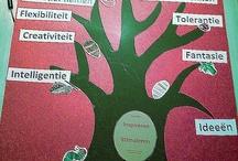 Creatief Denken ontwikkelen bij kinderen / Creativiteit op school. Creatief Denken