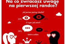 Infografiki / Infografiki o miłości, uczuciach, ciekawostki