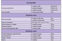 Vive le français - la quantité / FLE les expressions relatives à la quantité