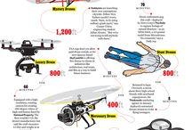 Hobby / drony, broń