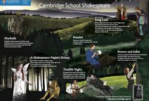 Posters for English Teaching