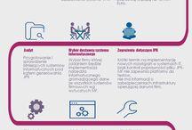 Infografika / Zagadnienia i tematy związane z IT, software, aplikacje web i mobile.