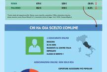 Infografiche Automotive
