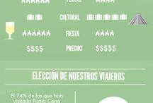 Infografías de viajes