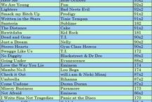 Music playlists