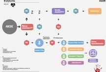Medyczni / Schematy z zakresu pierwszej pomocy i RKO dla osób z wykształceniem medycznym.