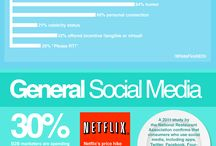 InfoGraphics, Digital & Social / #digital #infographic / by Francesco