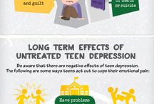 Teen Topic: Mental Health Resources