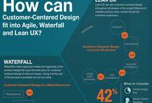 Lean&Agile UX