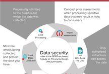 Privacy, GDPR
