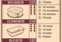 Kitchen pan sizes and conversions