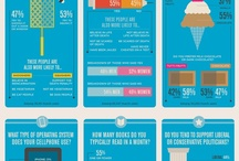 Infographics / by Oakes Bester