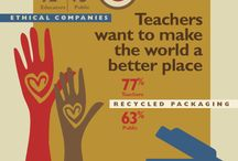 Educator Facts and Stats / Get the facts on teachers.