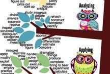 Bloom´s taxonomy