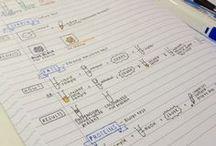 chemistry/physics notes